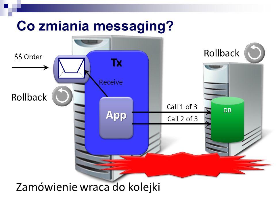 Co zmiania messaging Tx Q App Zamówienie wraca do kolejki Rollback