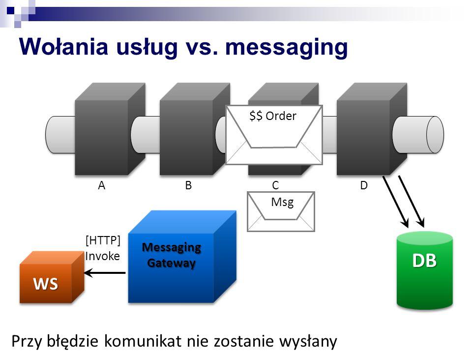 Wołania usług vs. messaging