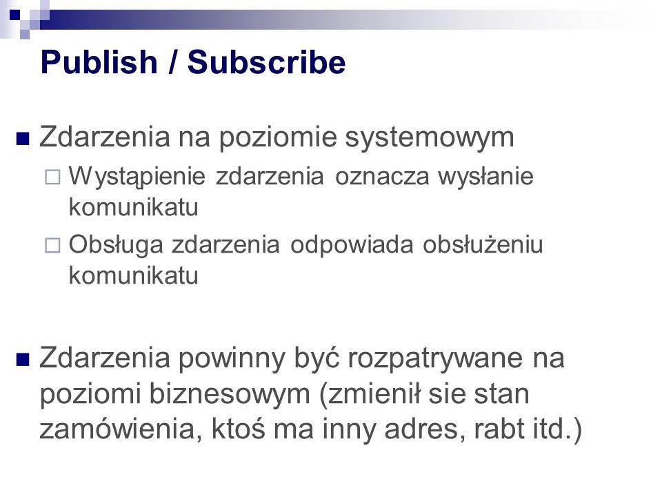 Publish / Subscribe Zdarzenia na poziomie systemowym