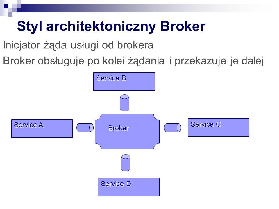 Styl architektoniczny Broker