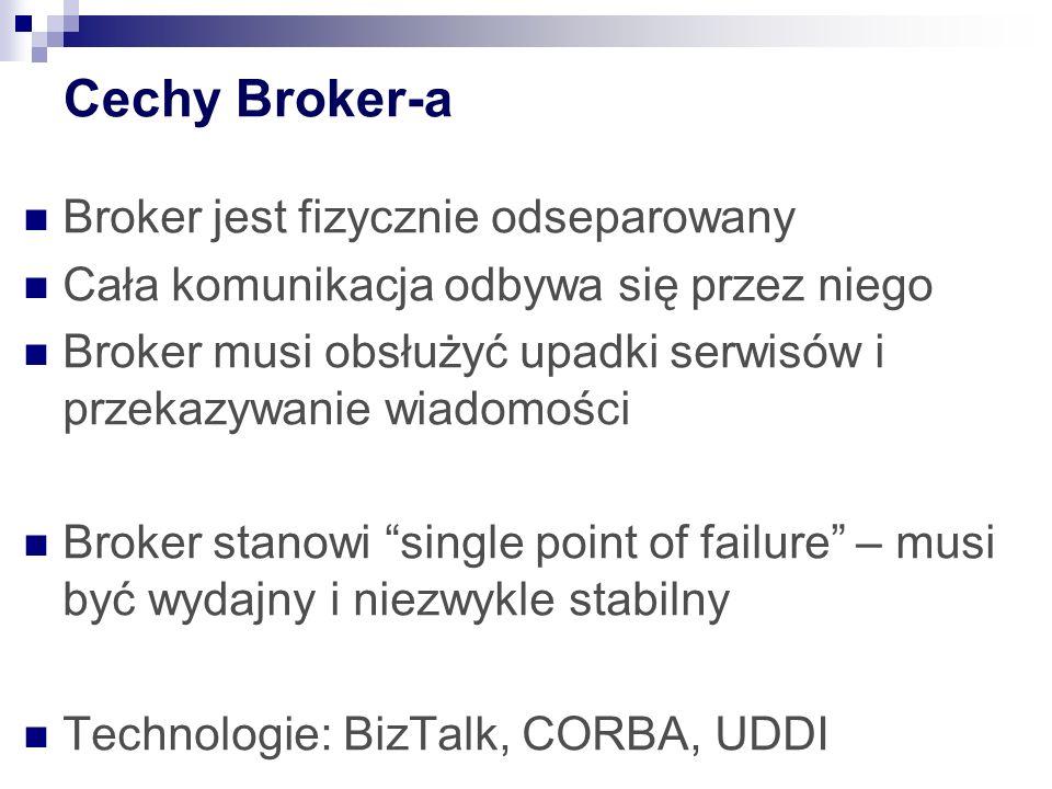 Cechy Broker-a Broker jest fizycznie odseparowany