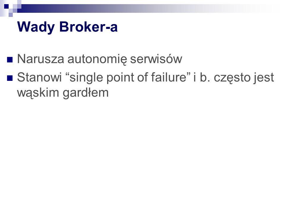 Wady Broker-a Narusza autonomię serwisów