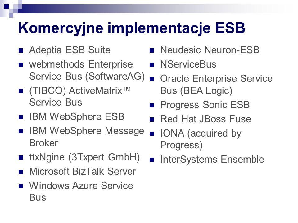 Komercyjne implementacje ESB