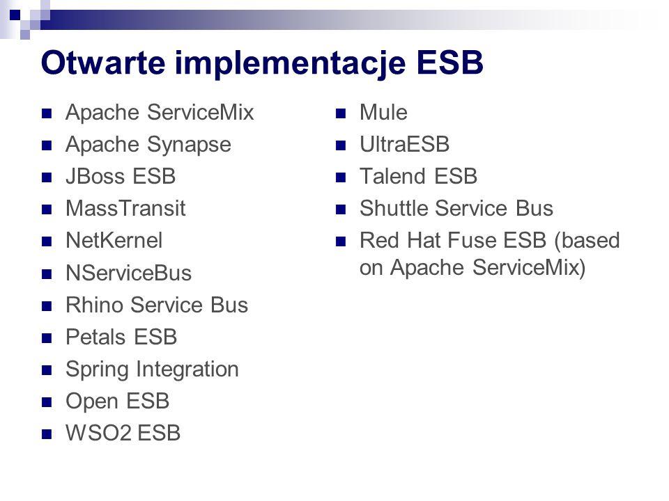 Otwarte implementacje ESB
