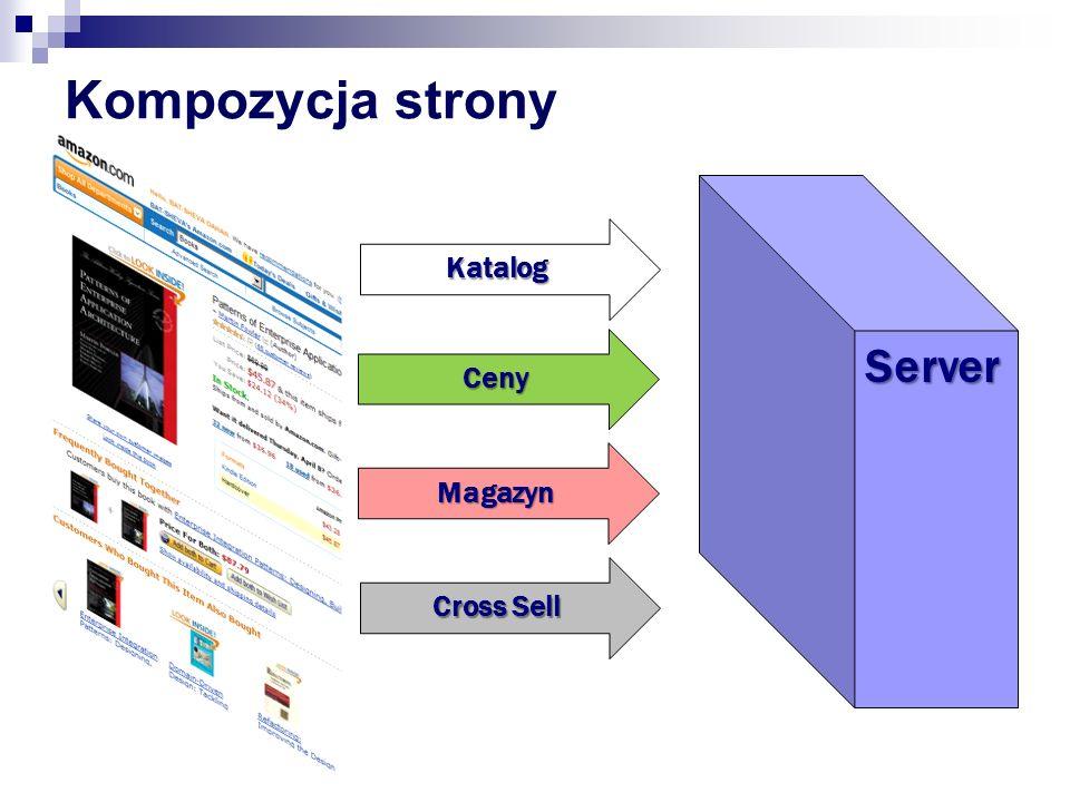 Kompozycja strony Server Katalog Ceny Magazyn Cross Sell