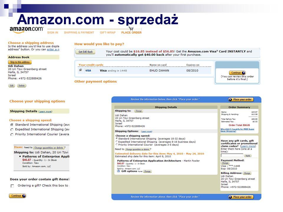 Amazon.com - sprzedaż
