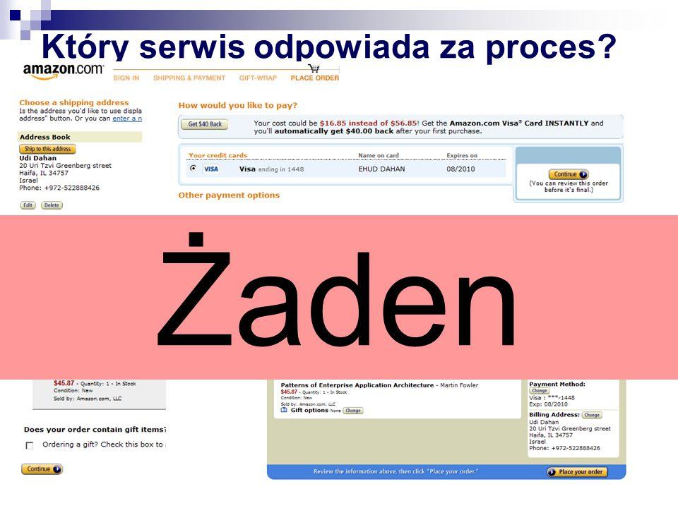 Który serwis odpowiada za proces