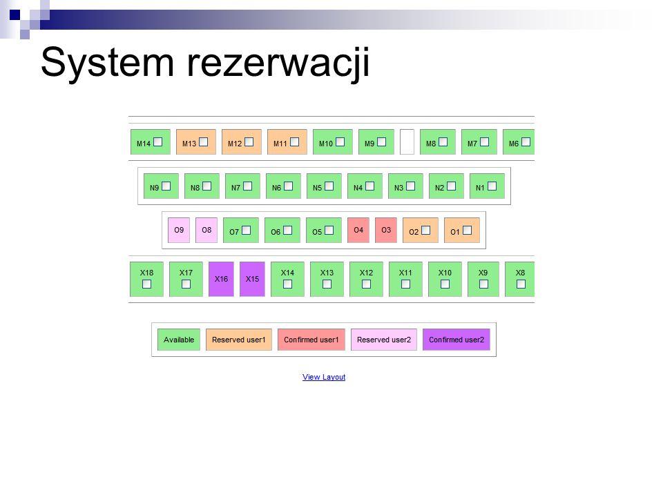 System rezerwacji