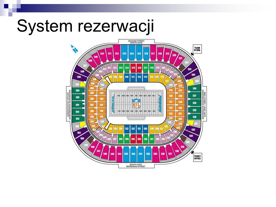 System rezerwacji Each one of the slots here is a block of seats – not just one.