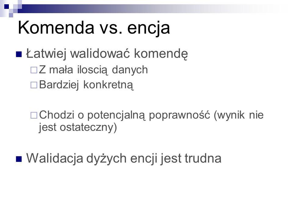 Komenda vs. encja Łatwiej walidować komendę