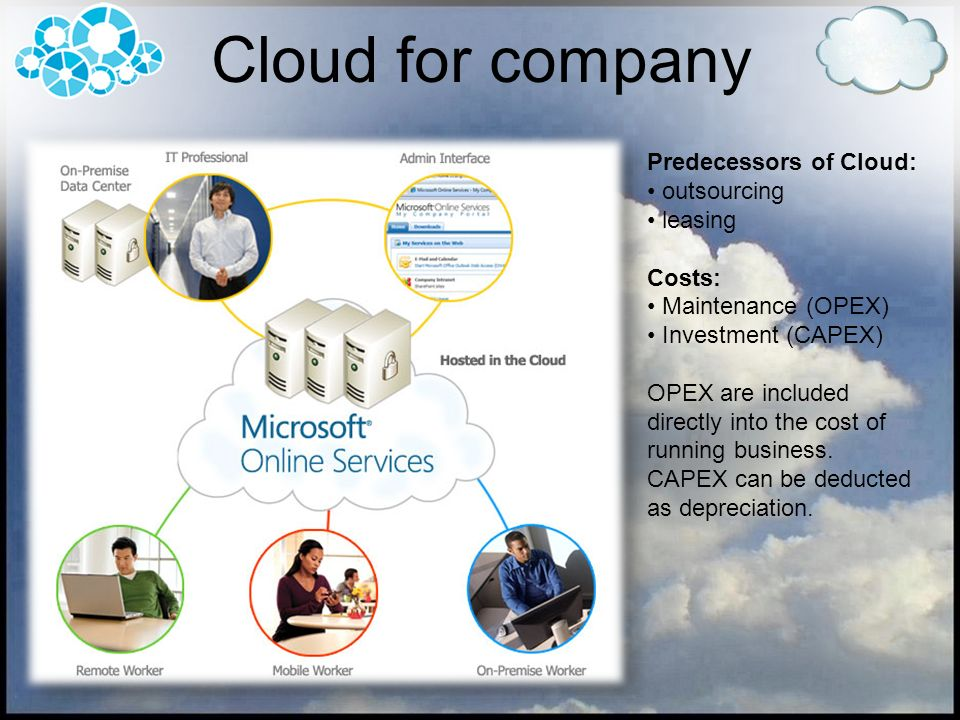 Cloud for company Predecessors of Cloud: outsourcing leasing Costs: