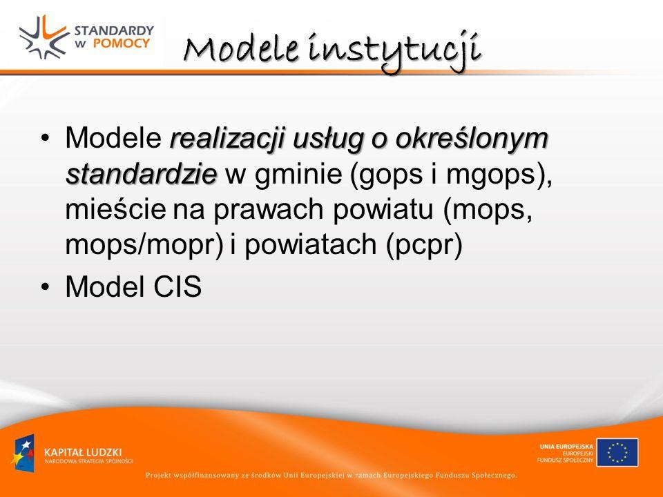 Modele instytucji