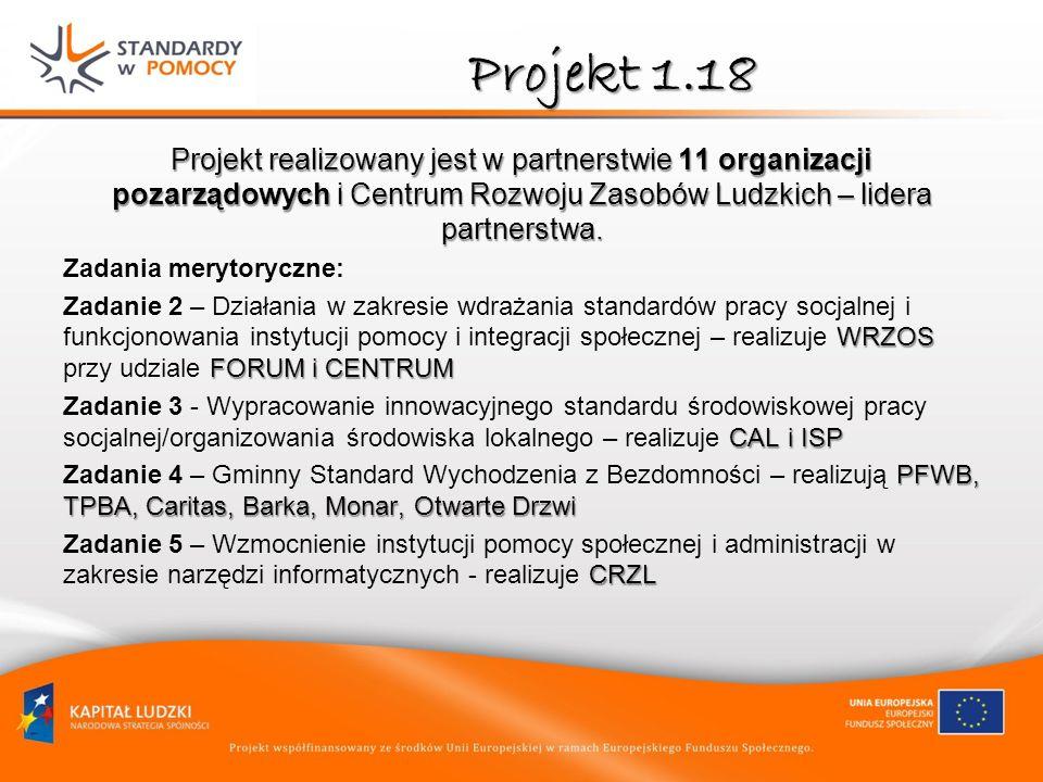 Projekt 1.18 Projekt realizowany jest w partnerstwie 11 organizacji pozarządowych i Centrum Rozwoju Zasobów Ludzkich – lidera partnerstwa.