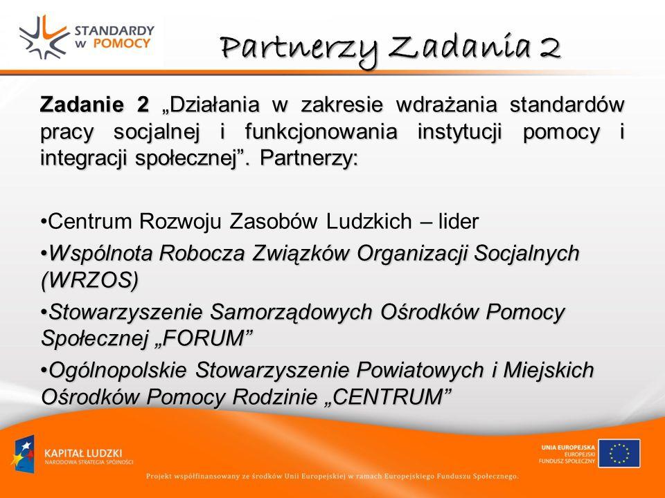 Partnerzy Zadania 2