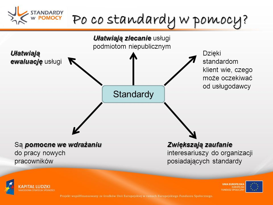 Po co standardy w pomocy