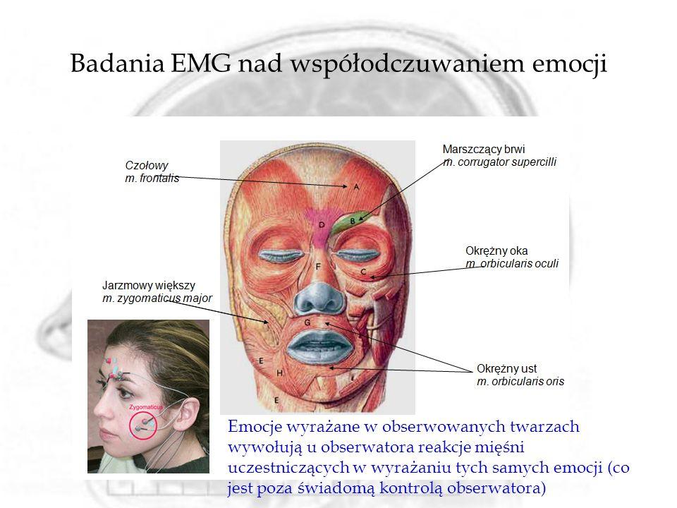 Badania EMG nad współodczuwaniem emocji