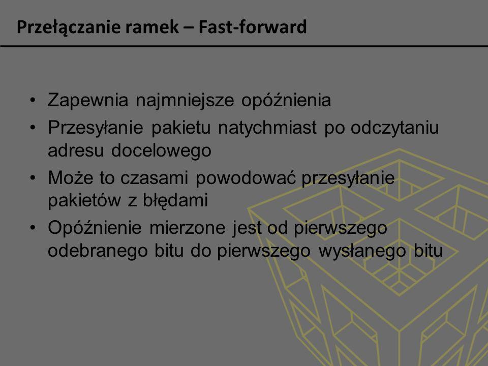 Przełączanie ramek – Fast-forward