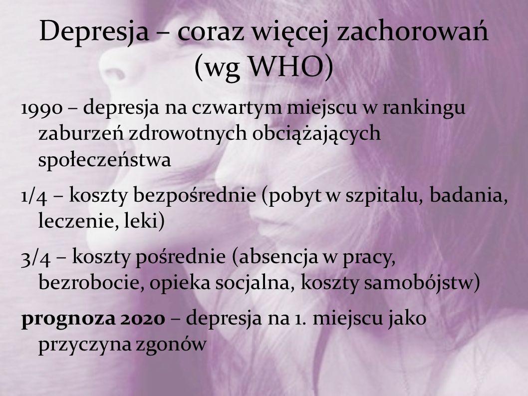 Depresja – coraz więcej zachorowań (wg WHO)