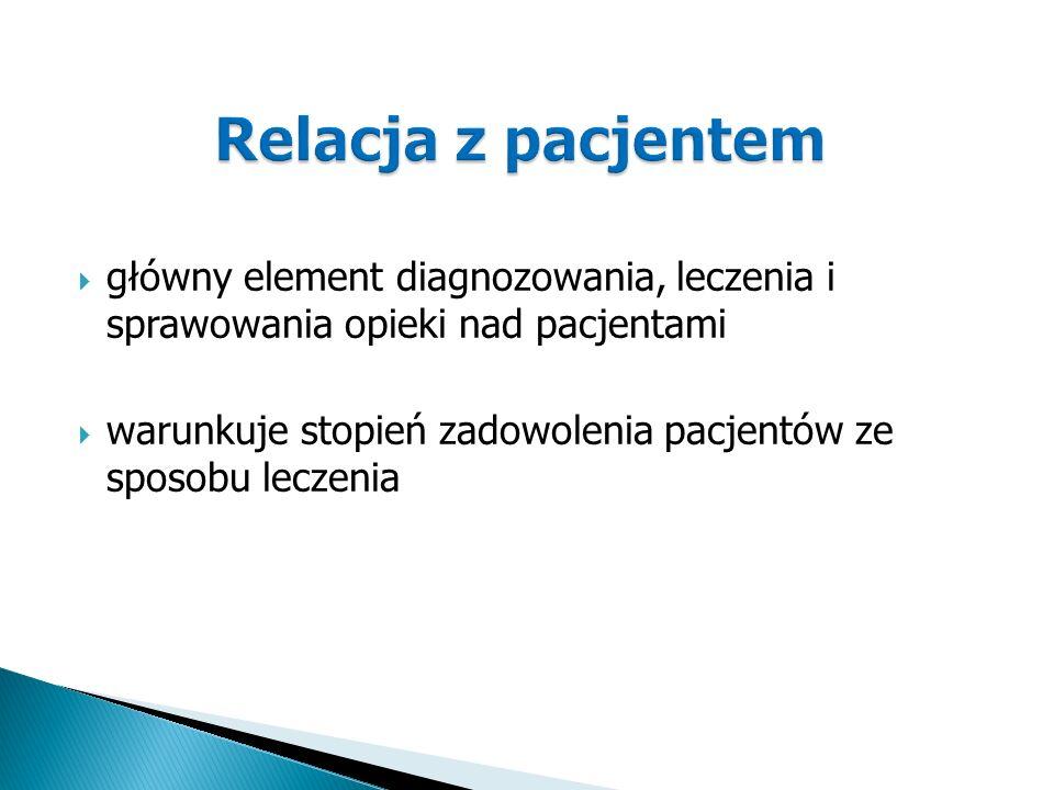 Relacja z pacjentem główny element diagnozowania, leczenia i sprawowania opieki nad pacjentami.