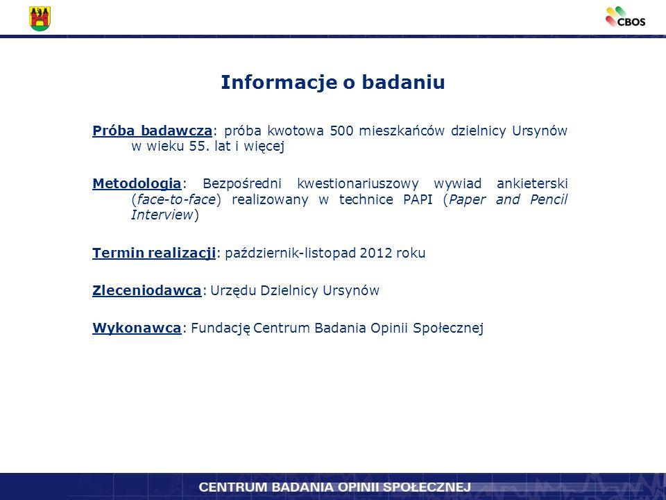 Informacje o badaniu Próba badawcza: próba kwotowa 500 mieszkańców dzielnicy Ursynów w wieku 55. lat i więcej.