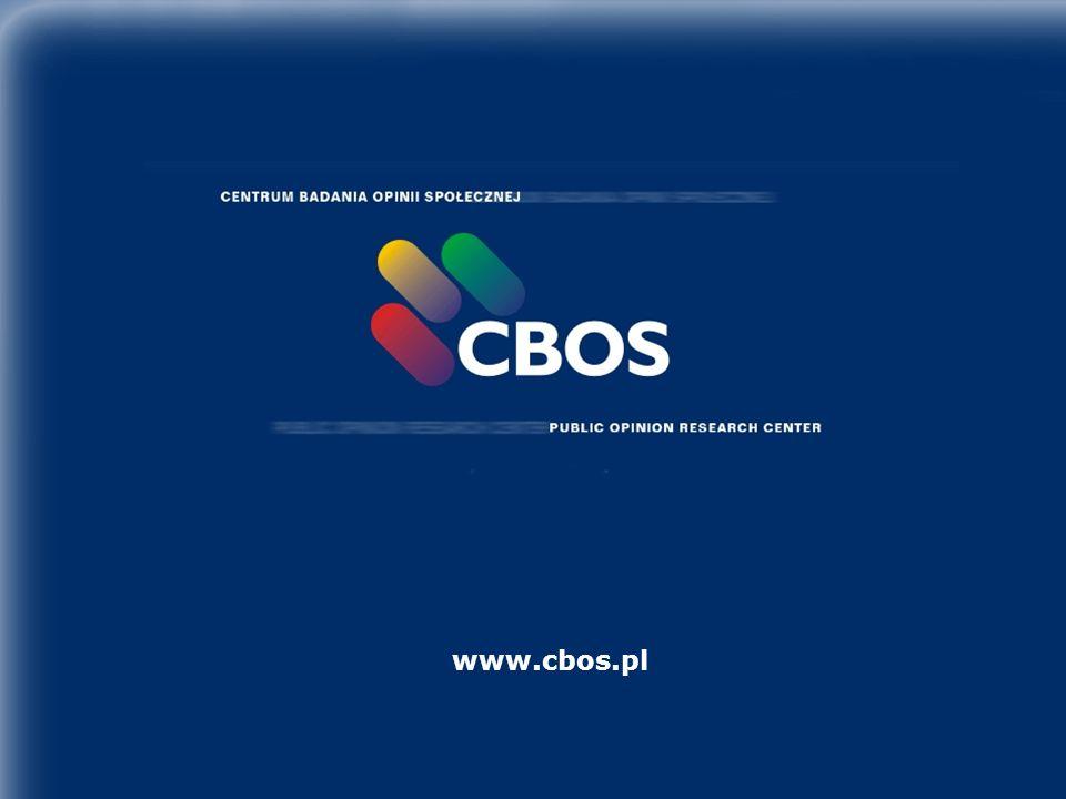 www.cbos.pl