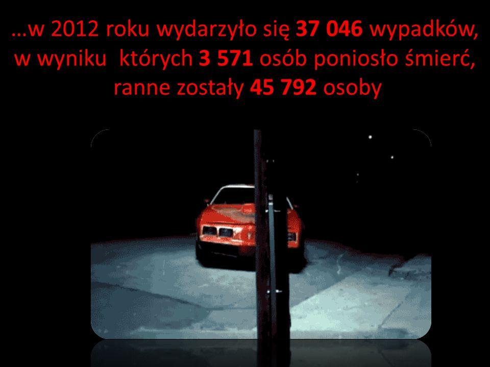…w 2012 roku wydarzyło się 37 046 wypadków, w wyniku których 3 571 osób poniosło śmierć, ranne zostały 45 792 osoby