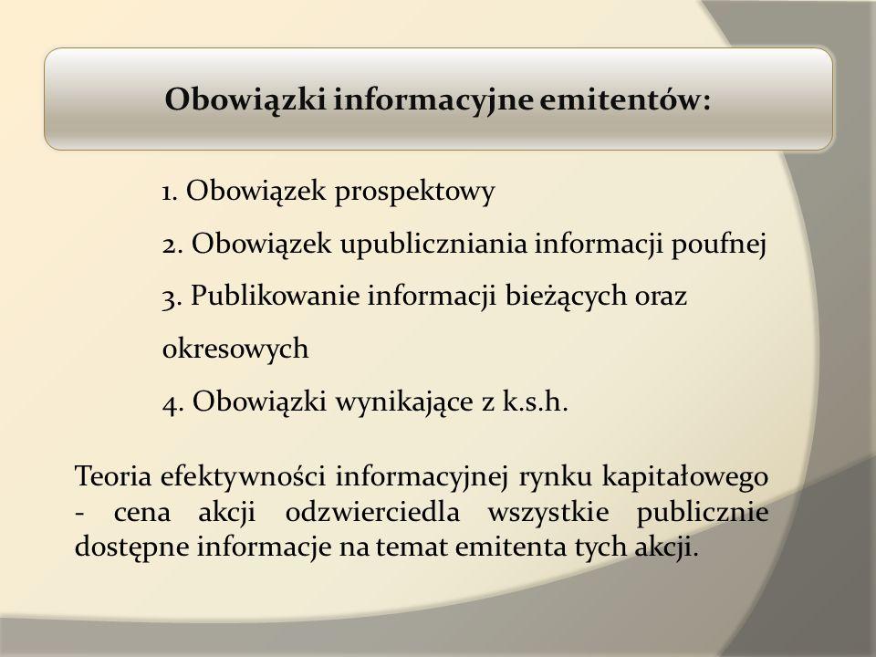 Obowiązki informacyjne emitentów: