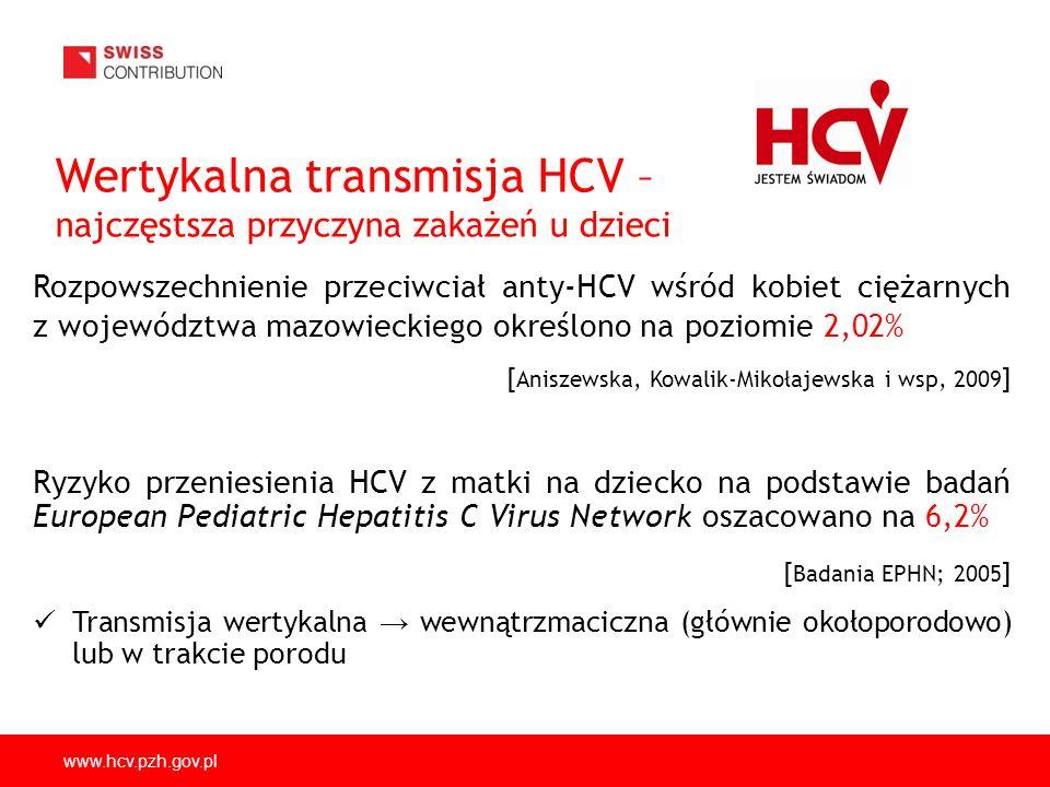 Wertykalna transmisja HCV – najczęstsza przyczyna zakażeń u dzieci