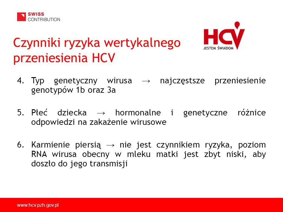 Czynniki ryzyka wertykalnego przeniesienia HCV