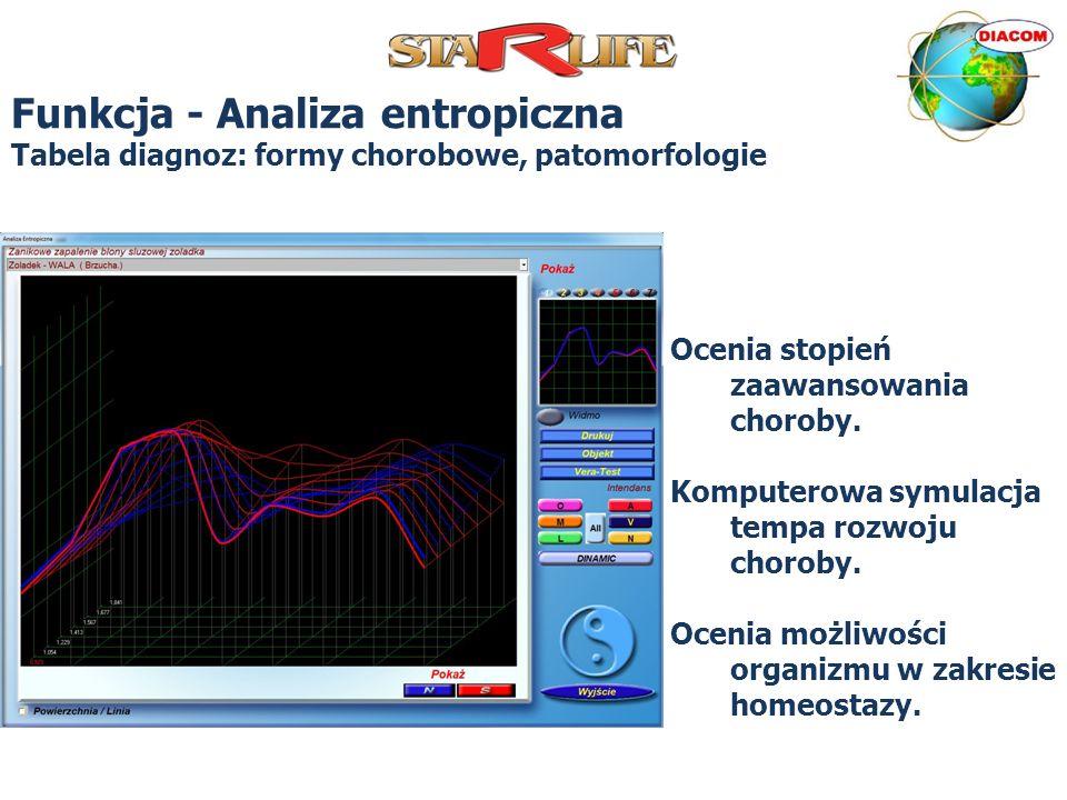 Funkcja - Analiza entropiczna Tabela diagnoz: formy chorobowe, patomorfologie