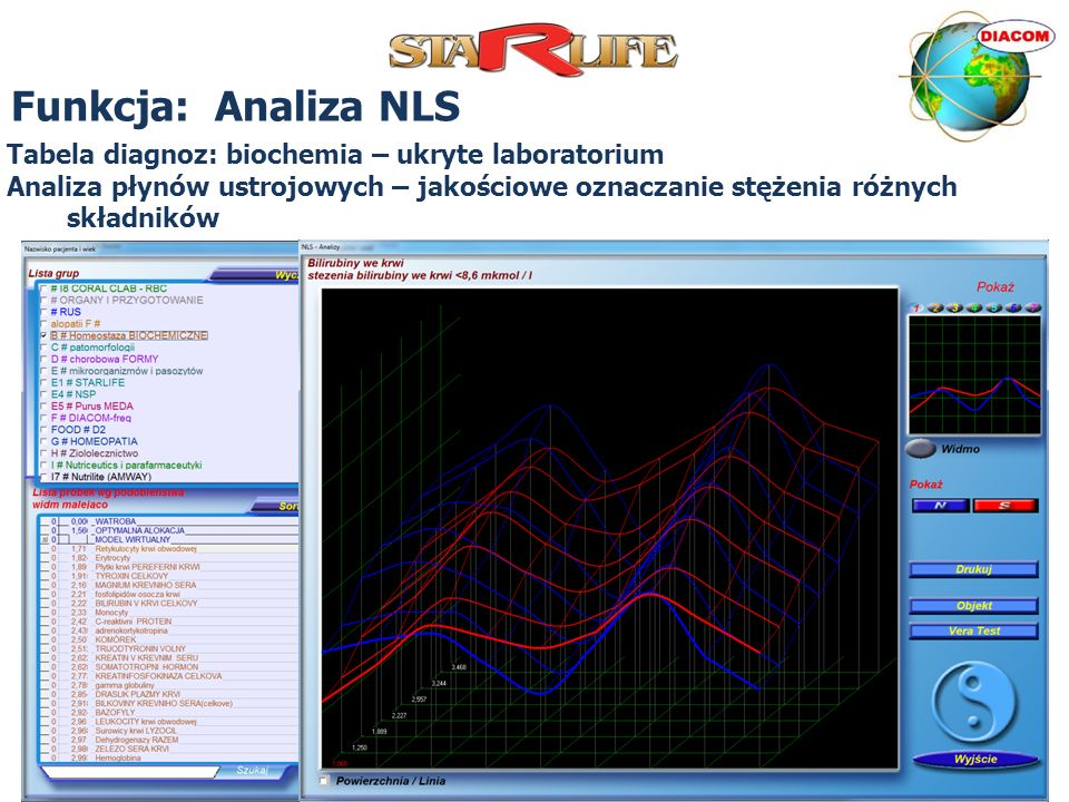 Funkcja: Analiza NLS Tabela diagnoz: biochemia – ukryte laboratorium