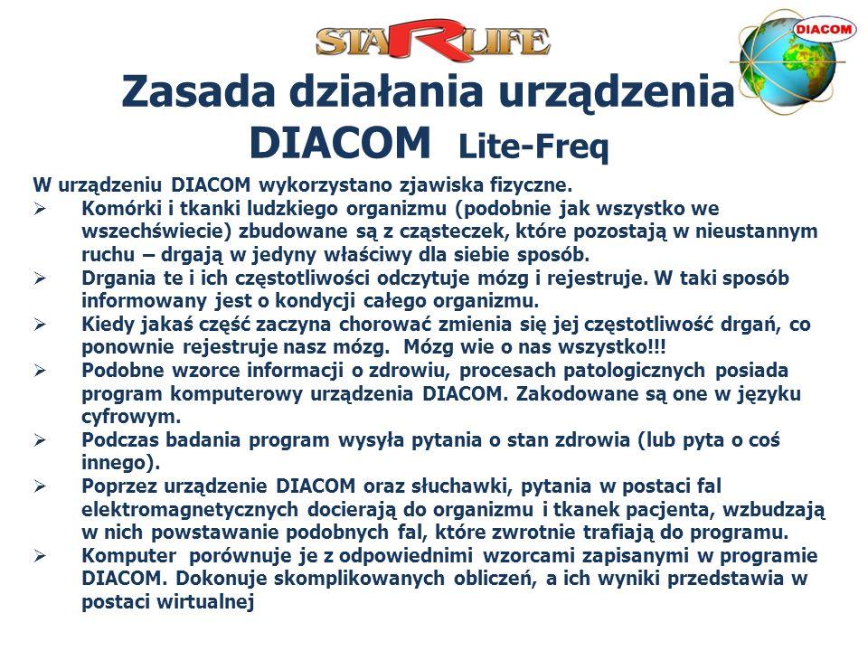 Zasada działania urządzenia DIACOM Lite-Freq