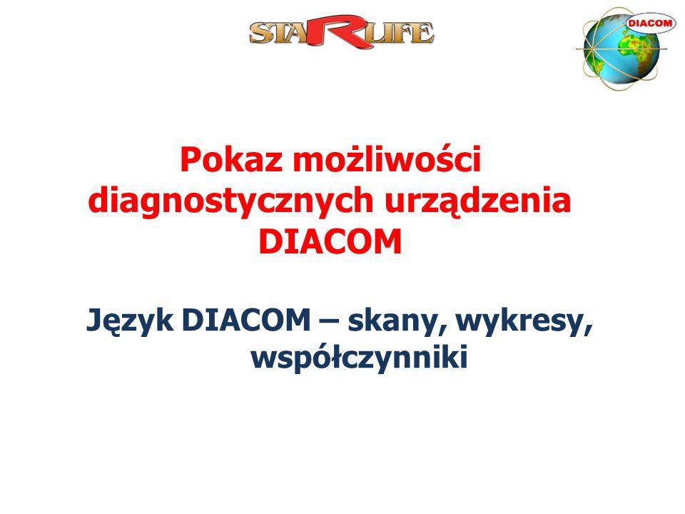 Pokaz możliwości diagnostycznych urządzenia DIACOM