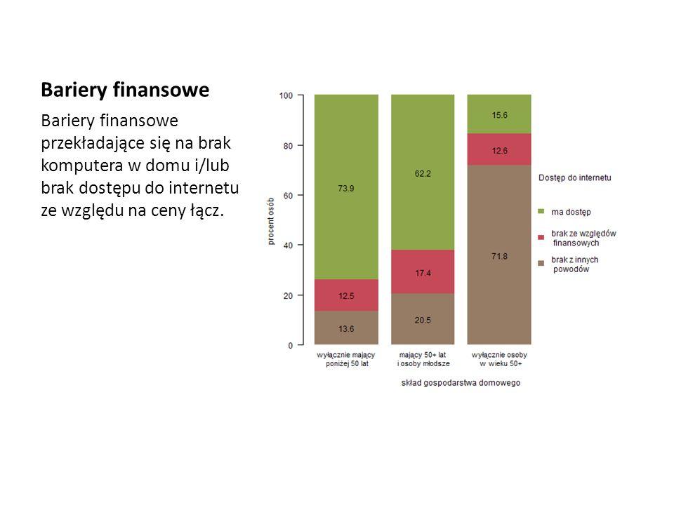 Bariery finansowe Bariery finansowe przekładające się na brak komputera w domu i/lub brak dostępu do internetu ze względu na ceny łącz.