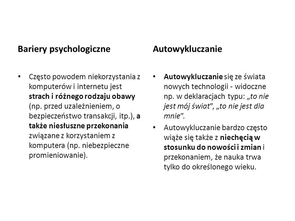 Bariery psychologiczne Autowykluczanie