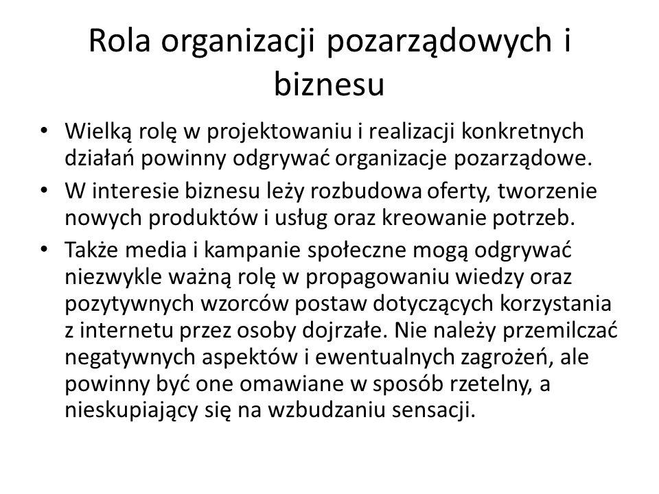 Rola organizacji pozarządowych i biznesu