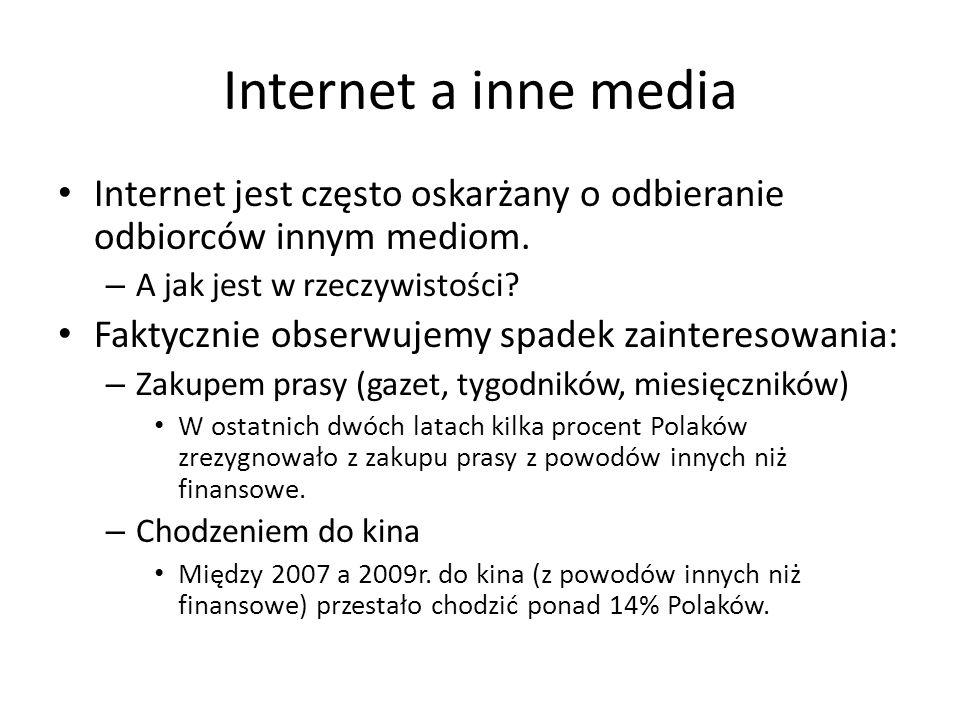 Internet a inne media Internet jest często oskarżany o odbieranie odbiorców innym mediom. A jak jest w rzeczywistości