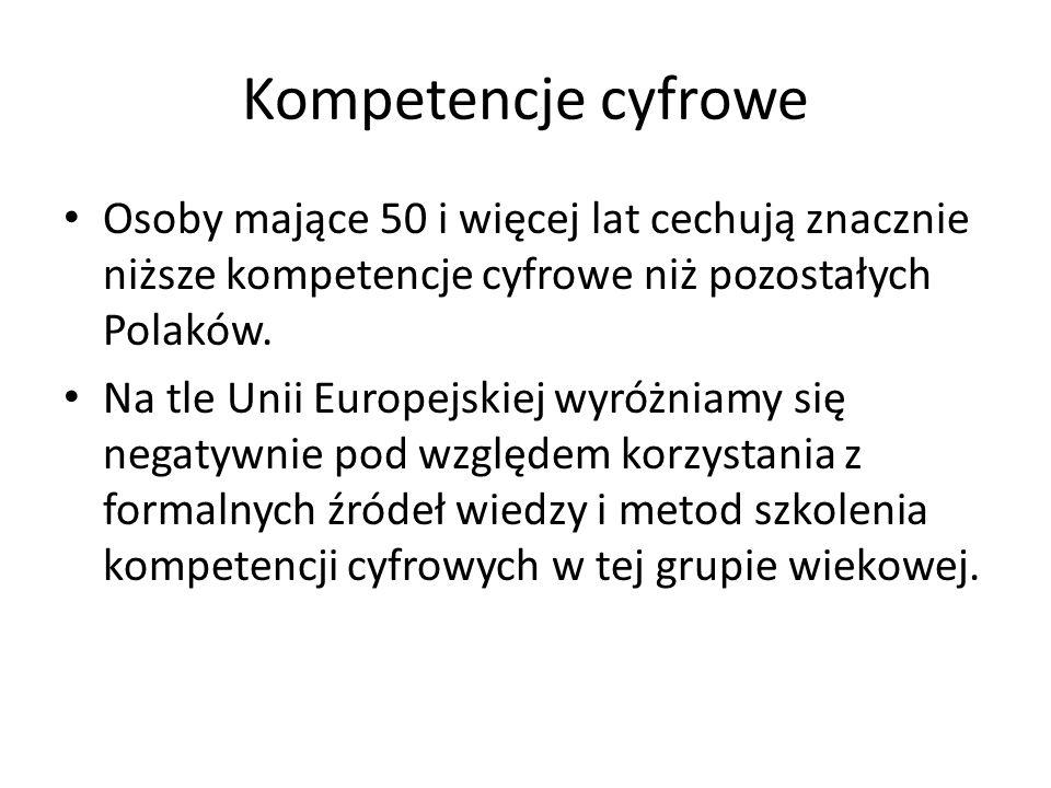 Kompetencje cyfrowe Osoby mające 50 i więcej lat cechują znacznie niższe kompetencje cyfrowe niż pozostałych Polaków.