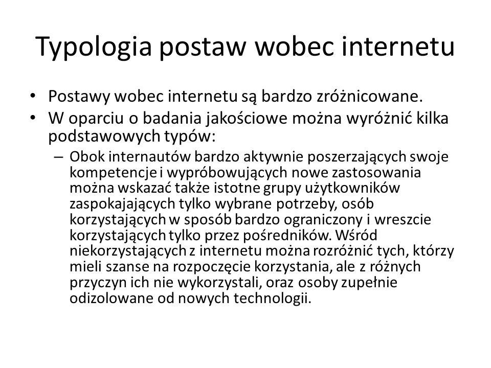 Typologia postaw wobec internetu