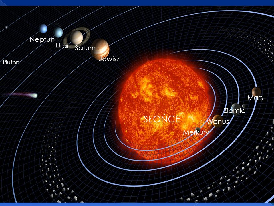 SŁOŃCE Neptun Neptun Uran Uran Saturn Saturn Jowisz Jowisz Mars Mars