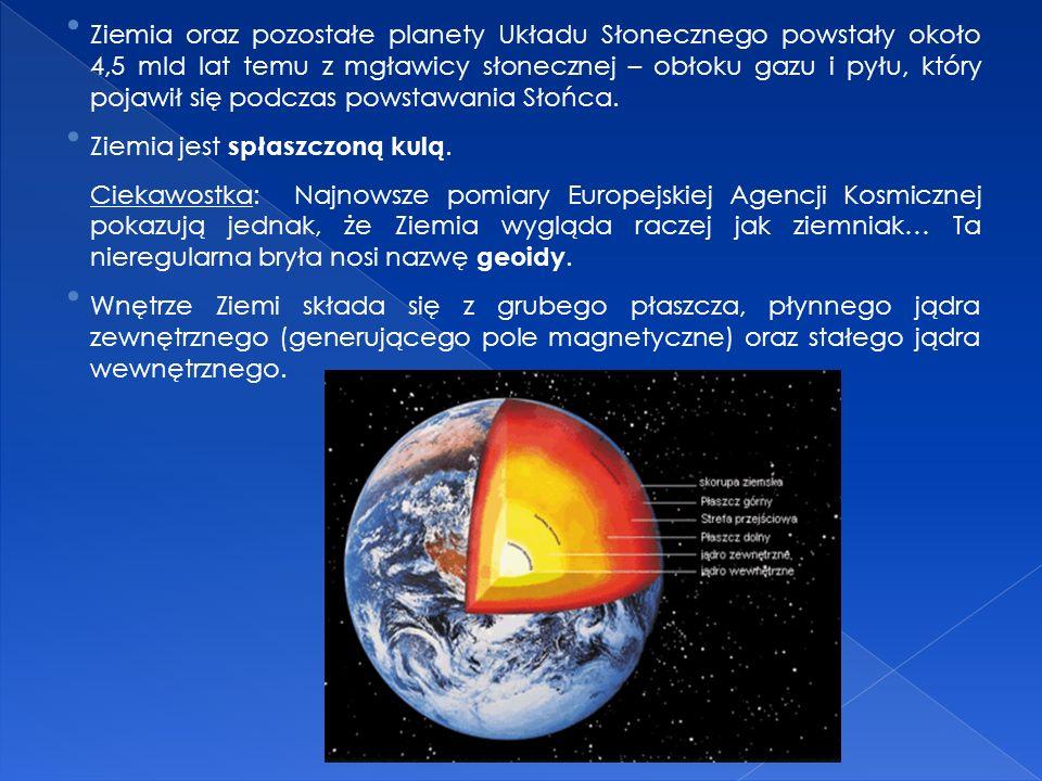 Ziemia jest spłaszczoną kulą.