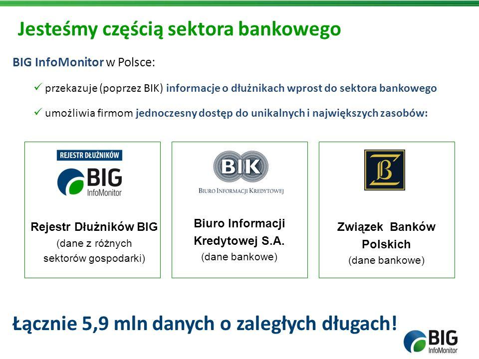 Jesteśmy częścią sektora bankowego