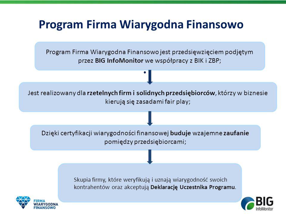 Program Firma Wiarygodna Finansowo