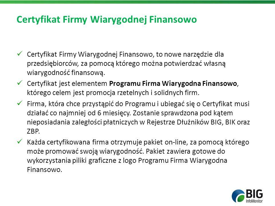 Certyfikat Firmy Wiarygodnej Finansowo
