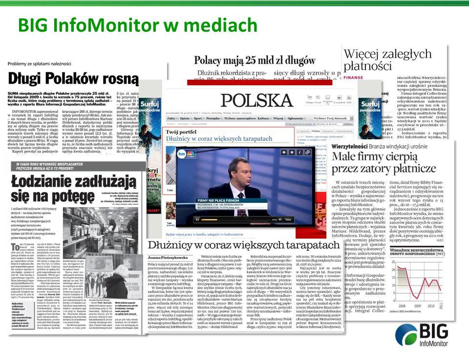 BIG InfoMonitor w mediach