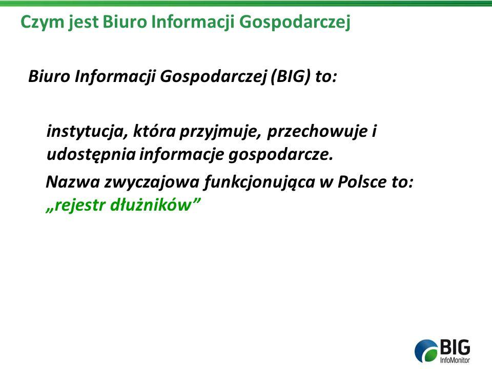 Czym jest Biuro Informacji Gospodarczej