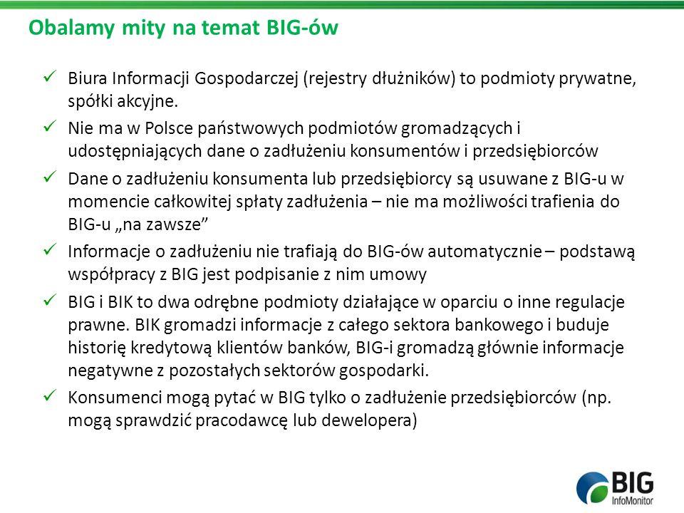 Obalamy mity na temat BIG-ów