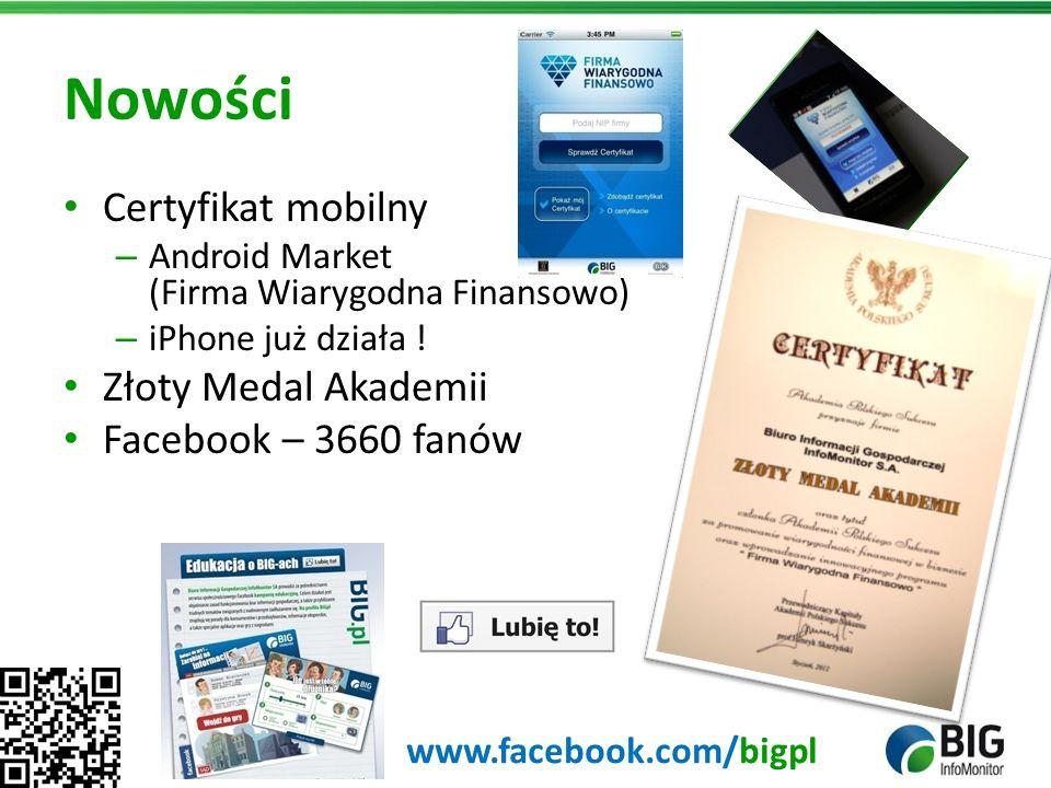 Nowości Certyfikat mobilny Złoty Medal Akademii Facebook – 3660 fanów