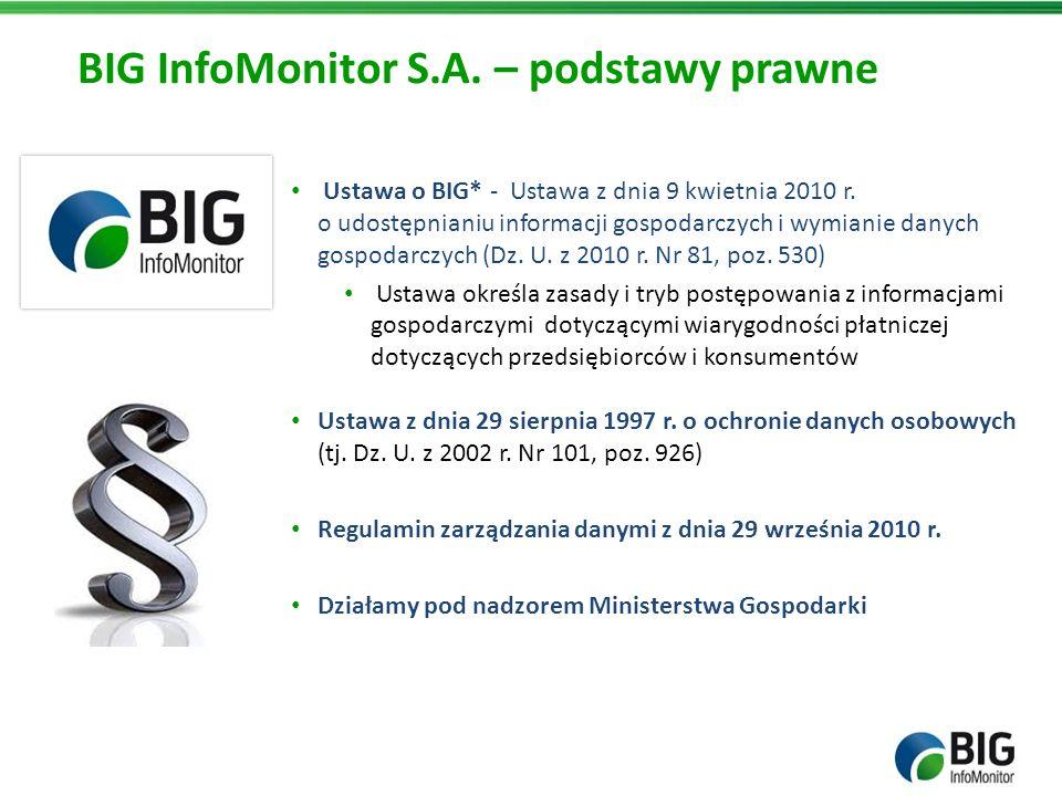 BIG InfoMonitor S.A. – podstawy prawne