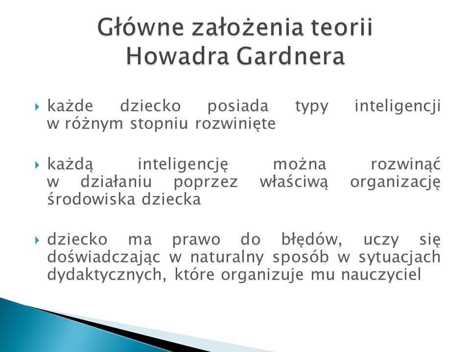 Główne założenia teorii Howadra Gardnera